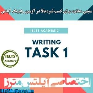 دانلود جدید ترین و پر کاربرد ترین سمپل های IELTS Writing Task 1 +7
