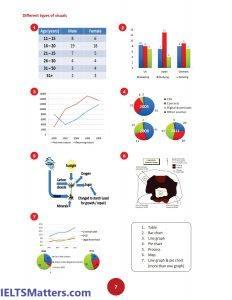 دانلود مجموعه کامل آیلتس ژورنال-IELTS Journal Complete Pack