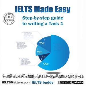دانلود کتاب IELTS Made Easy-Guide to Writing Task1