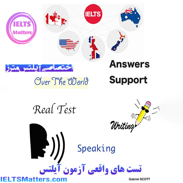 دانلود کتاب IELTS Real Test Over The World – Speaking and Writing - Answers Support