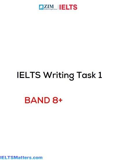 دانلود رایگان کتاب IELTS Writing Task 1 Sample